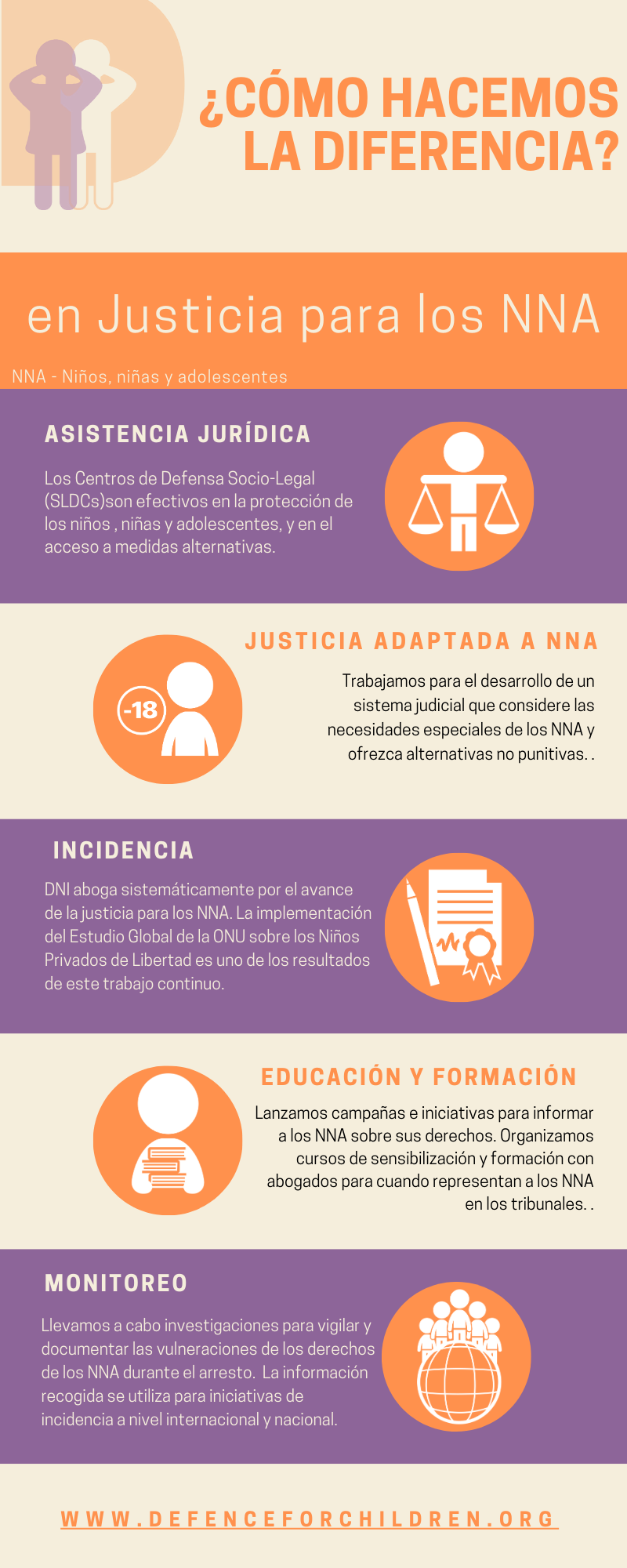 ES Justice for Children